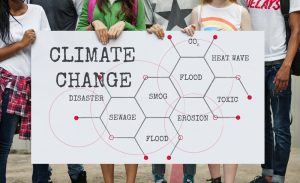 Caring About Climate Change